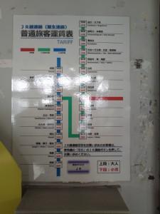三木駅JR連絡切符案内